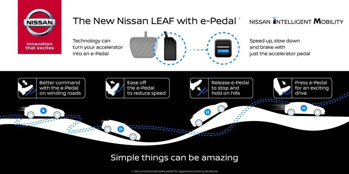 Nový Nissan LEAF – představujeme e-Pedal / Foto zdroj: NISSAN
