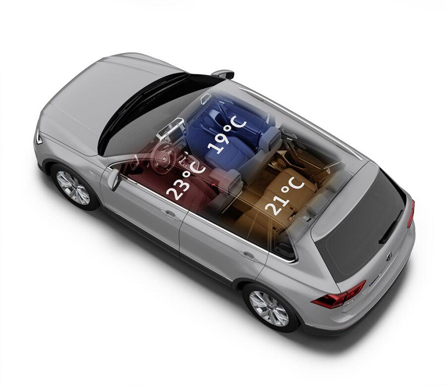"""Sbohem, senná rýmo! """"Air Care Climatronic"""" čistí vzduch ve vozech Volkswagen / Foto zdroj: Porsche Česká republika s.r.o."""