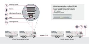 Přeprava v autonomních kamionech: vědci vidí vzavedení platooningu dopraxe velký potenciál / Foto zdroj: DB Schenker